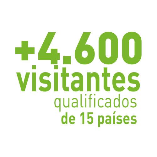 visitantes-qualificados