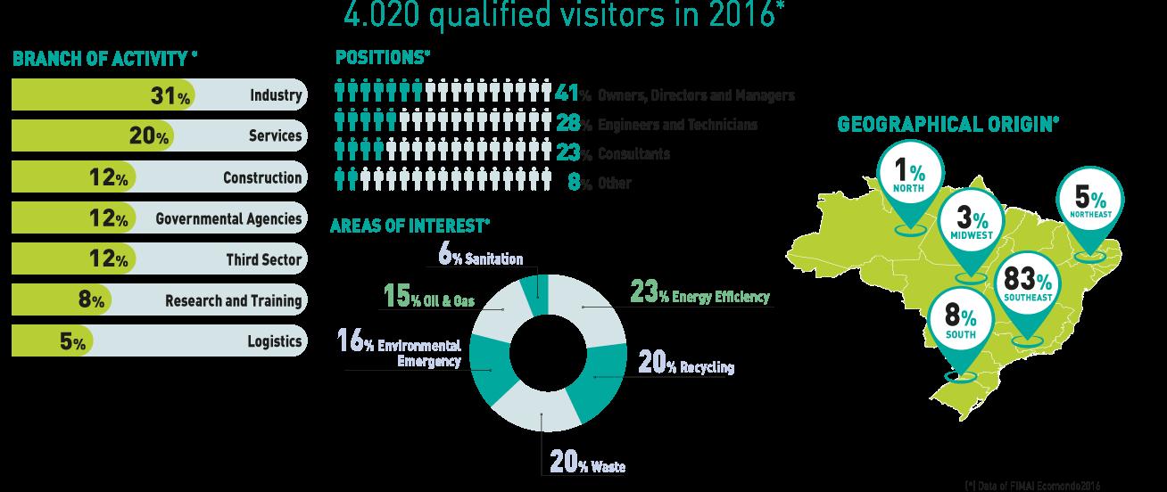 visitantes-2018-2