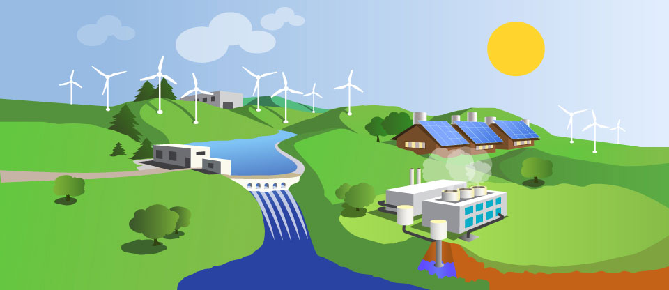 Mercado - Energia Renovável